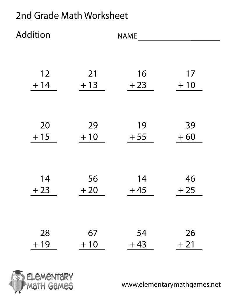 2nd Grade Perimeter Worksheets 2nd Grade Math Practice Worksheets
