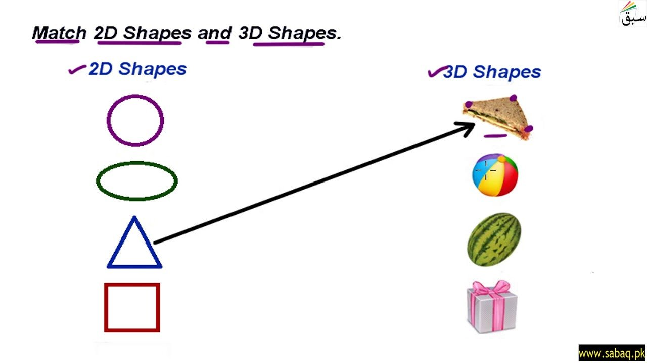 3d Shapes Worksheet Kindergarten Worksheet 2d and 3d Shapes Math Lecture Sabaq