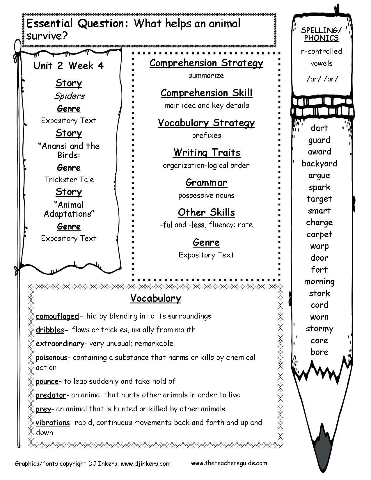 5th Grade Main Idea Worksheet Main Idea Worksheets 5th Grade for Print Math Worksheet