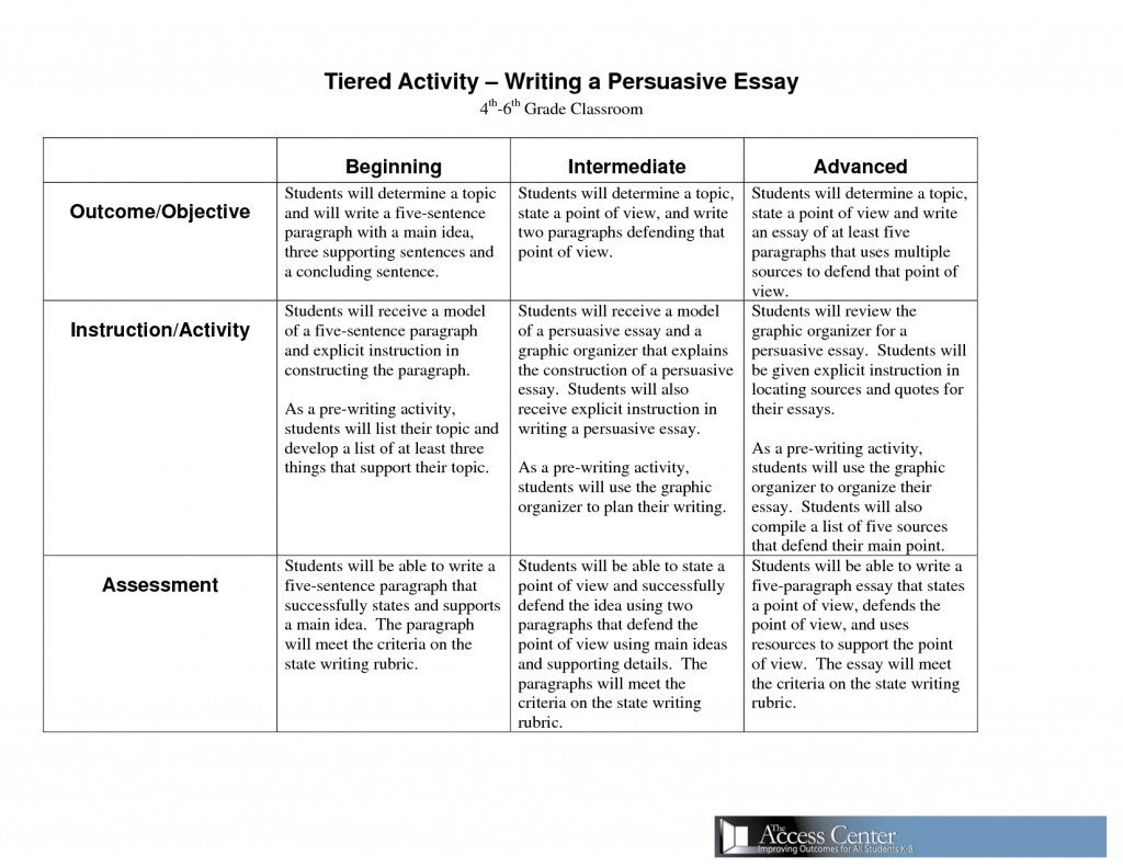 6th Grade Essay Writing Worksheets Opinion Worksheets 4th Grade