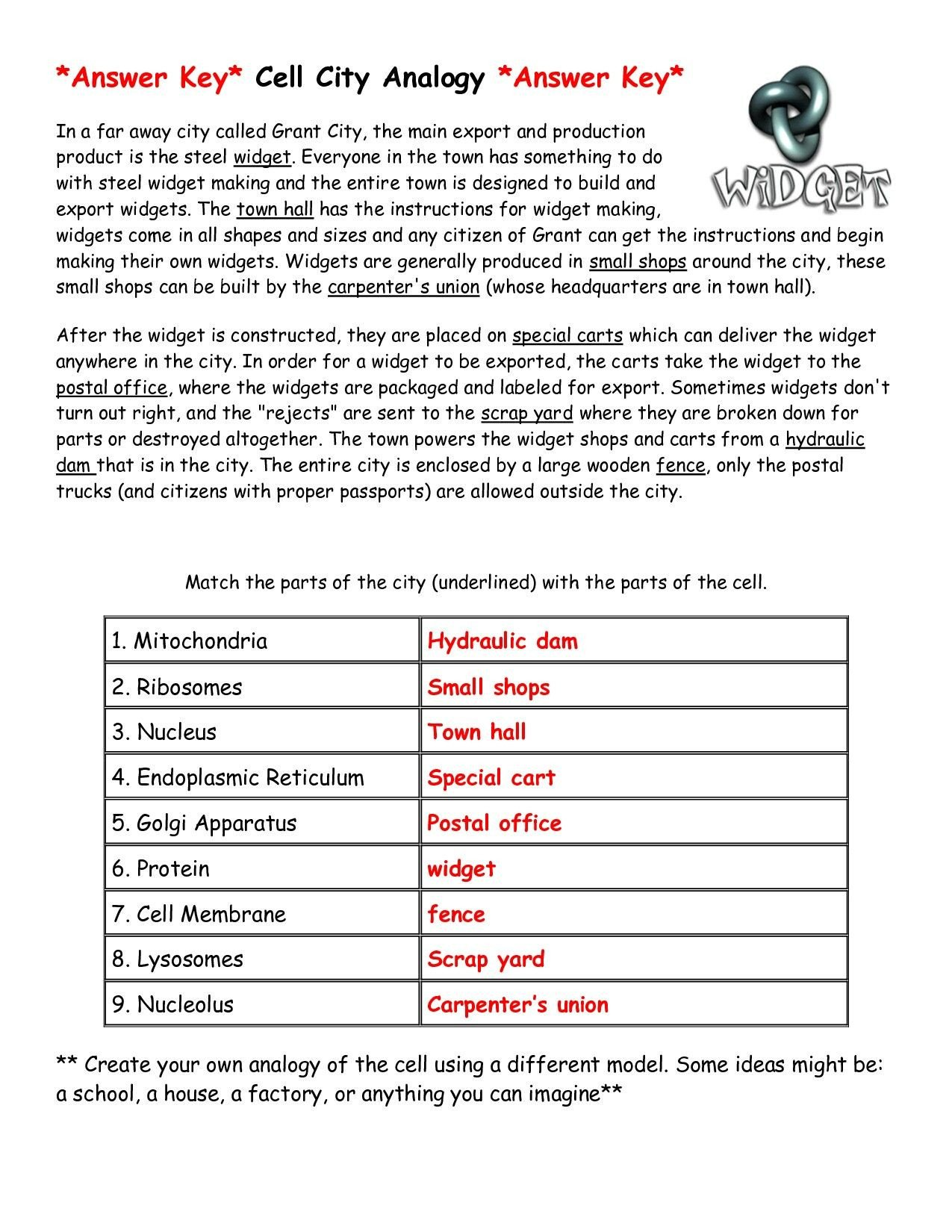 Analogy Worksheets for Middle School Pin by Trampakoulas Xaralampos On Cell City