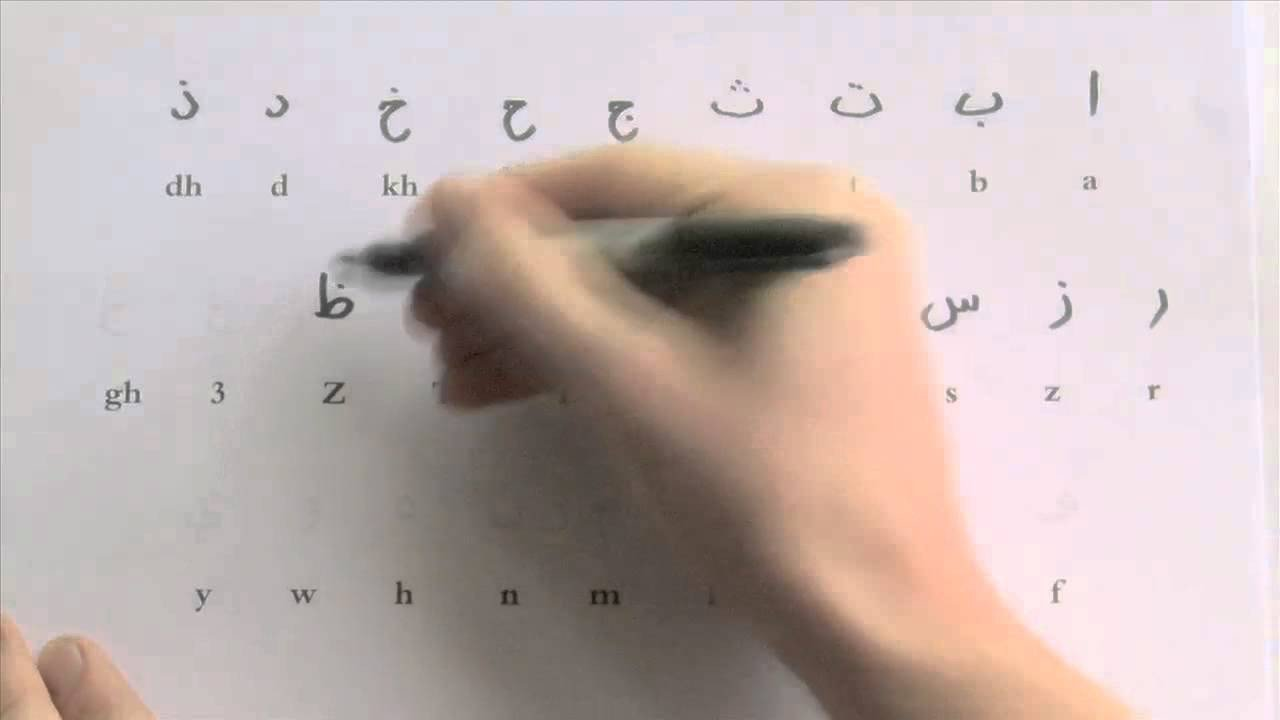 Arabic Alphabet Tracing Worksheets Student Learning to Write the Arabic Alphabet Incl Worksheet