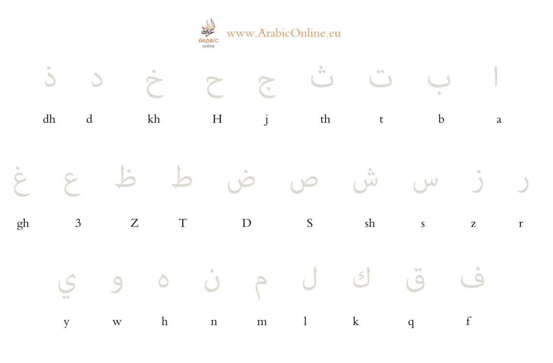 Arabic alphabet worksheet