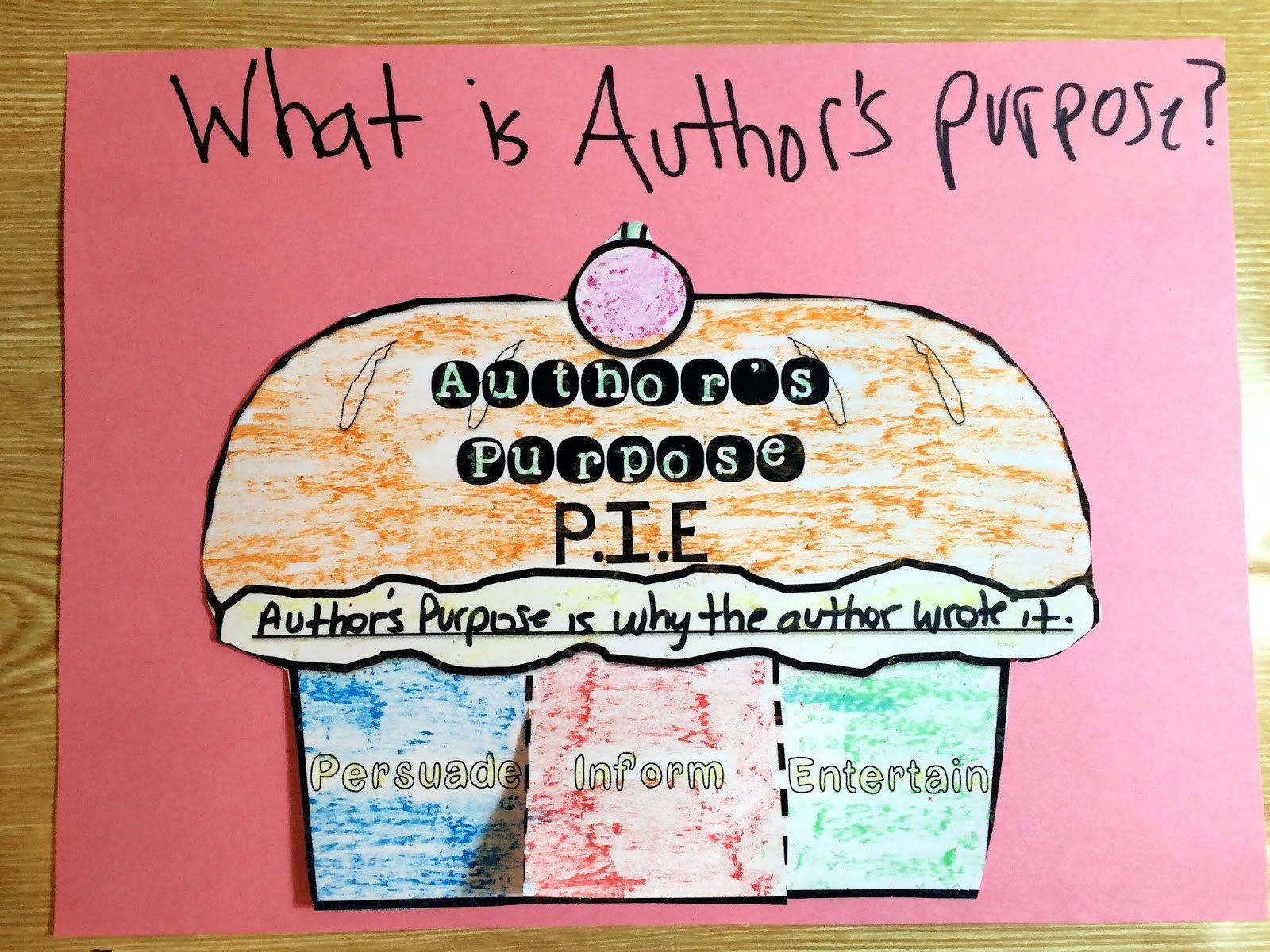Author Craft Worksheets Author S Purpose Part Two Teach Two Reach 2nd Grade Happenings