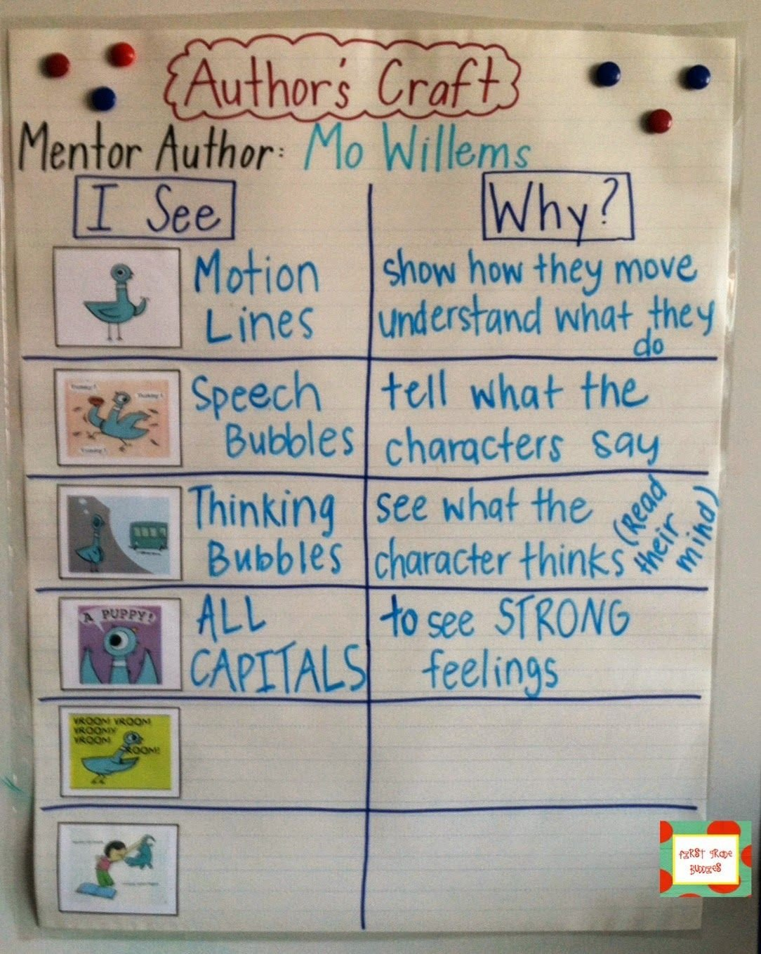 Author Craft Worksheets First Grade Bud S Five for Friday 4 11 14