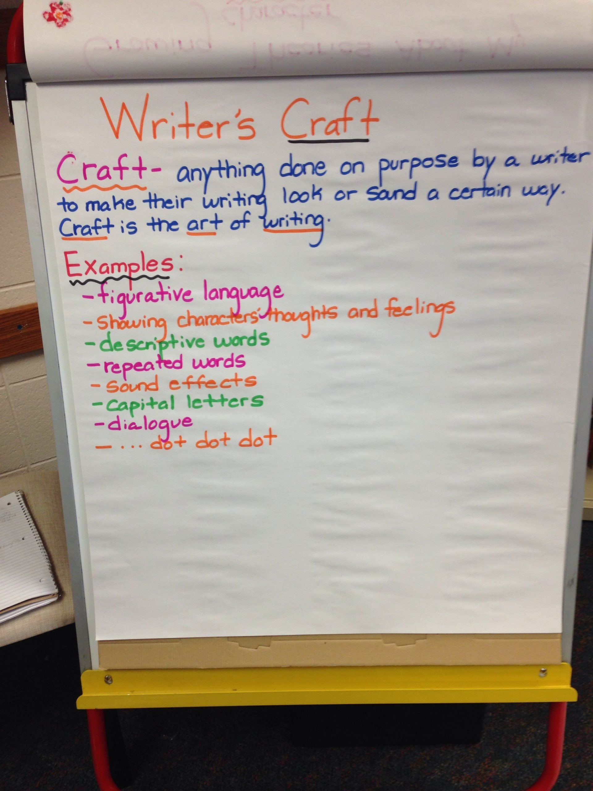 Author Craft Worksheets Pin by Alison Rogers On Teaching Ideas