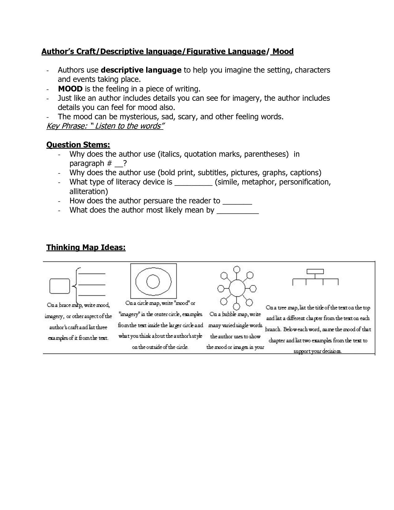 Author Craft Worksheets Writers Craft