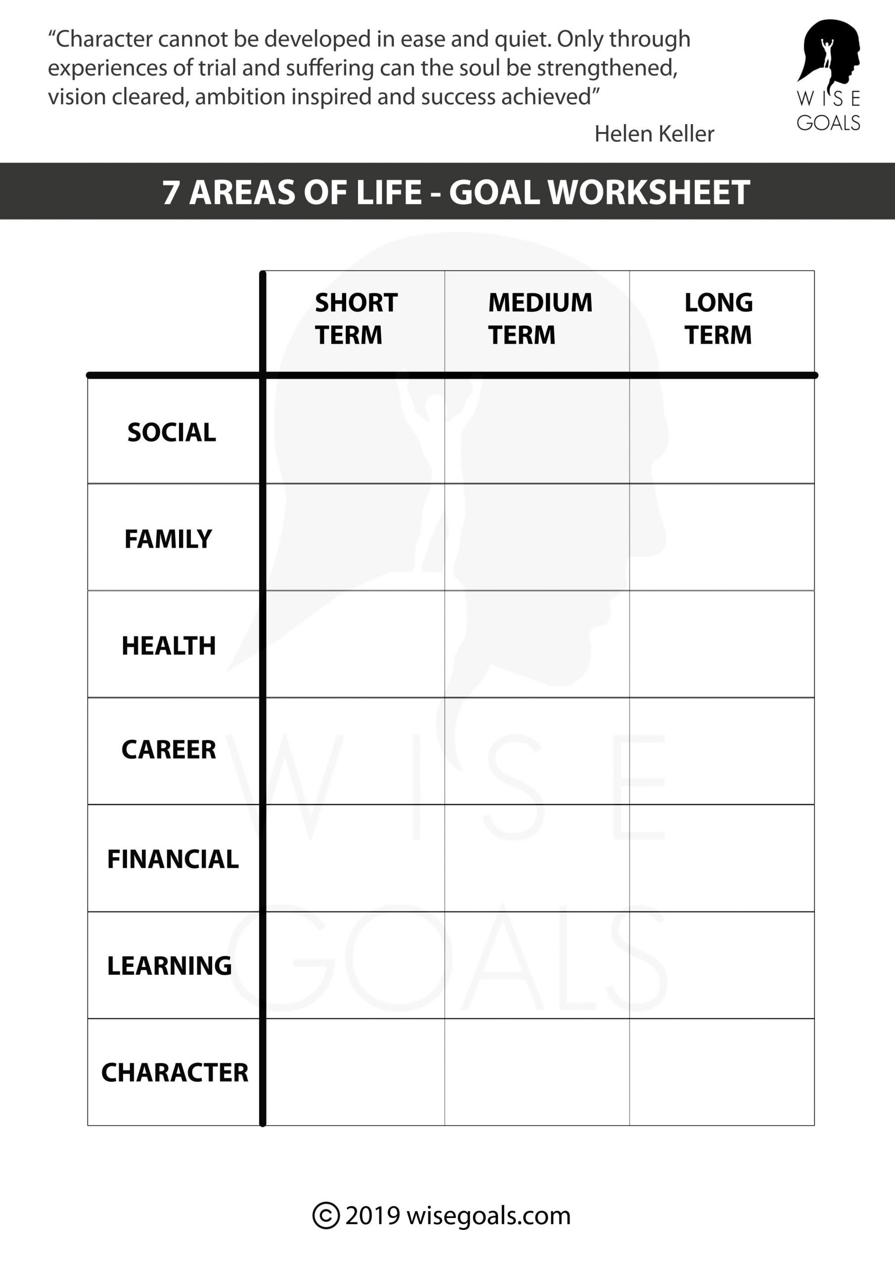 Character and Setting Worksheets Stylish Goal Setting Worksheets to Print Pdf Free