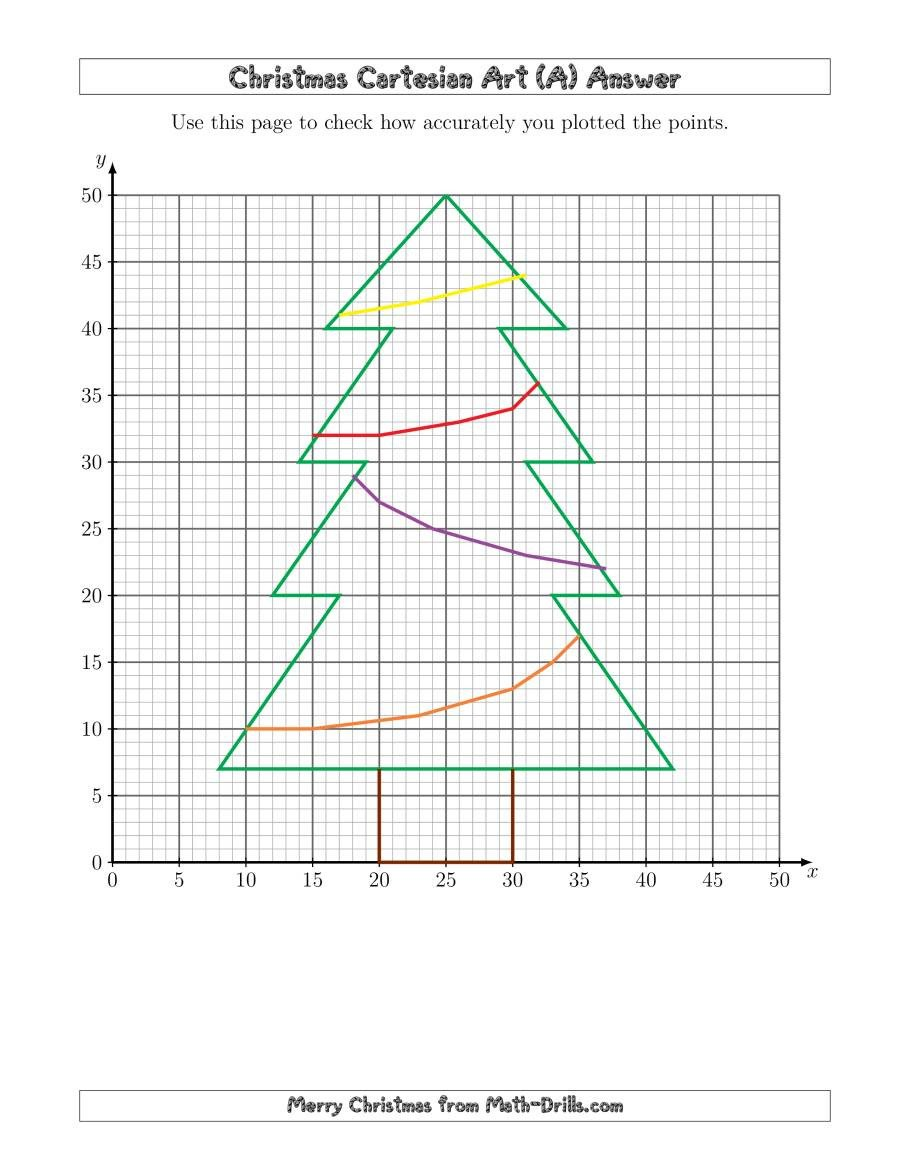 Christmas Coordinates Worksheets Christmas Cartesian Art Tree A