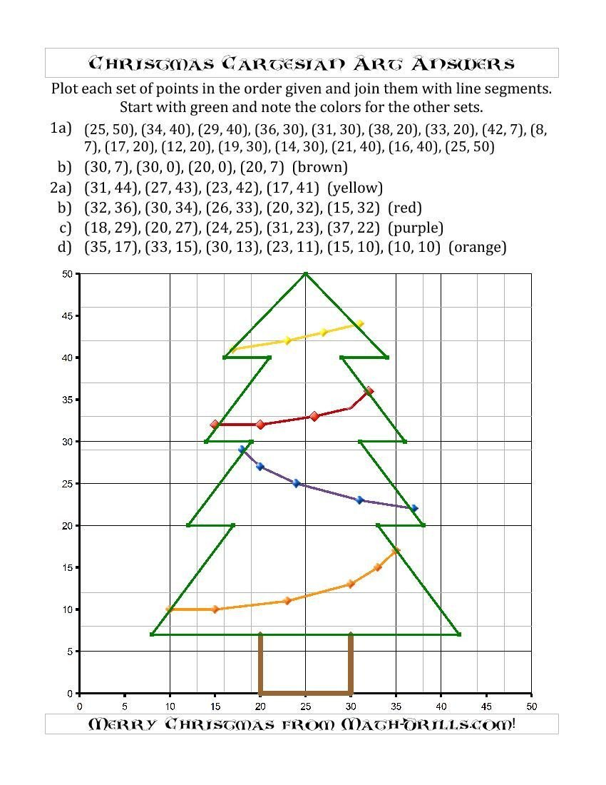 Christmas Coordinates Worksheets Christmas is Ing so We thought You Might Enjoy This