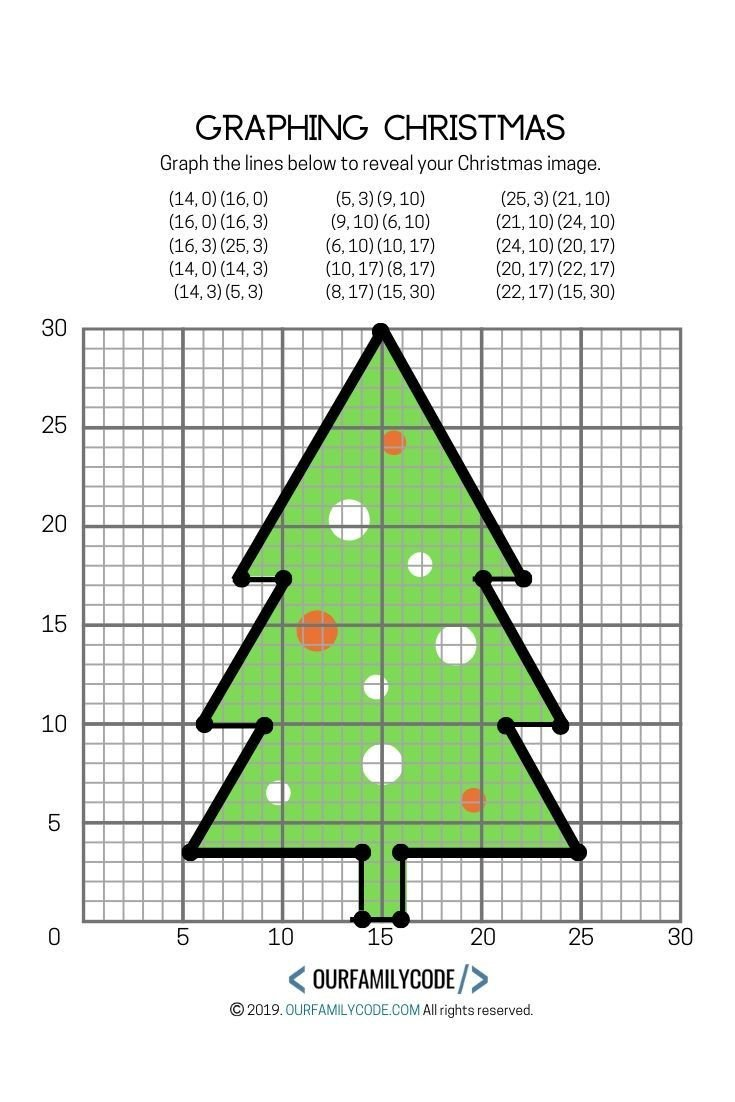 Christmas Coordinates Worksheets Graphing Christmas Coordinates Geometry Activity