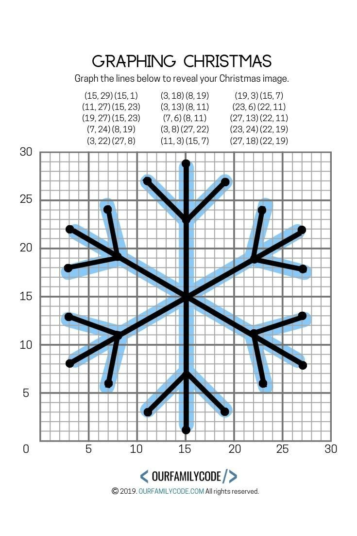 Christmas Coordinates Worksheets Graphing Christmas Coordinates Math Art Activity