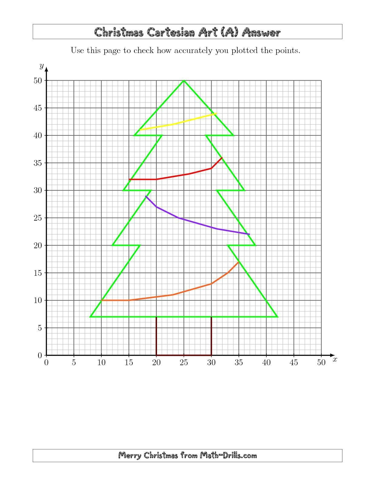 Christmas Coordinates Worksheets the Christmas Cartesian Art Tree A Math Worksheet From the