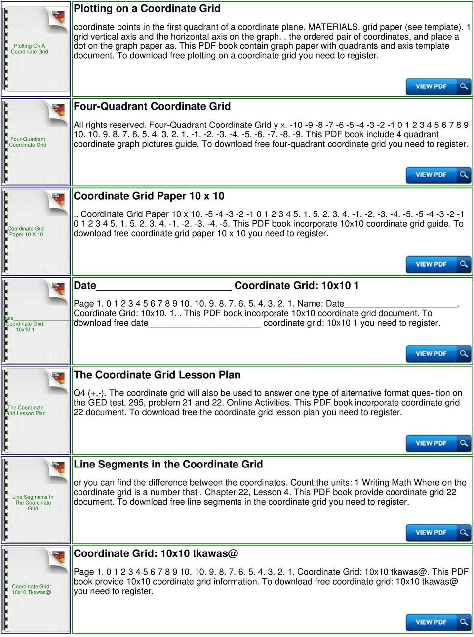 Coordinate Grid Map Worksheets Coordinate Grid Spongebob Pdf Free Download
