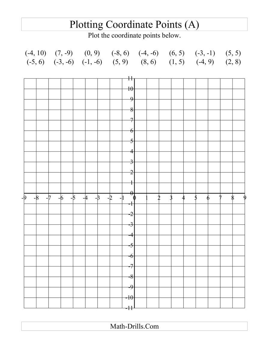 Coordinate Grid Map Worksheets Plotting Coordinate Points A