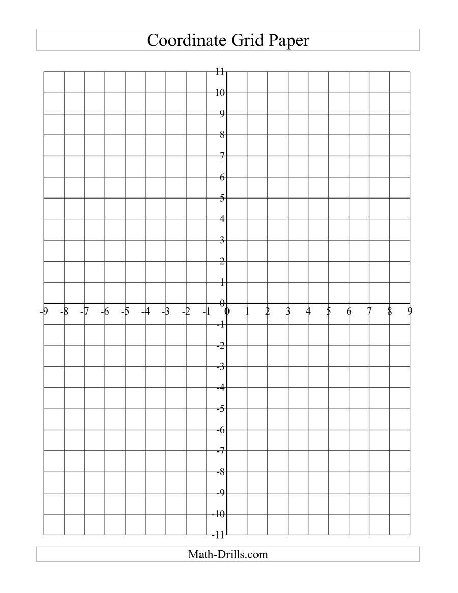 Coordinate Grid Map Worksheets the Coordinate Grid Paper Grid A Math Worksheet
