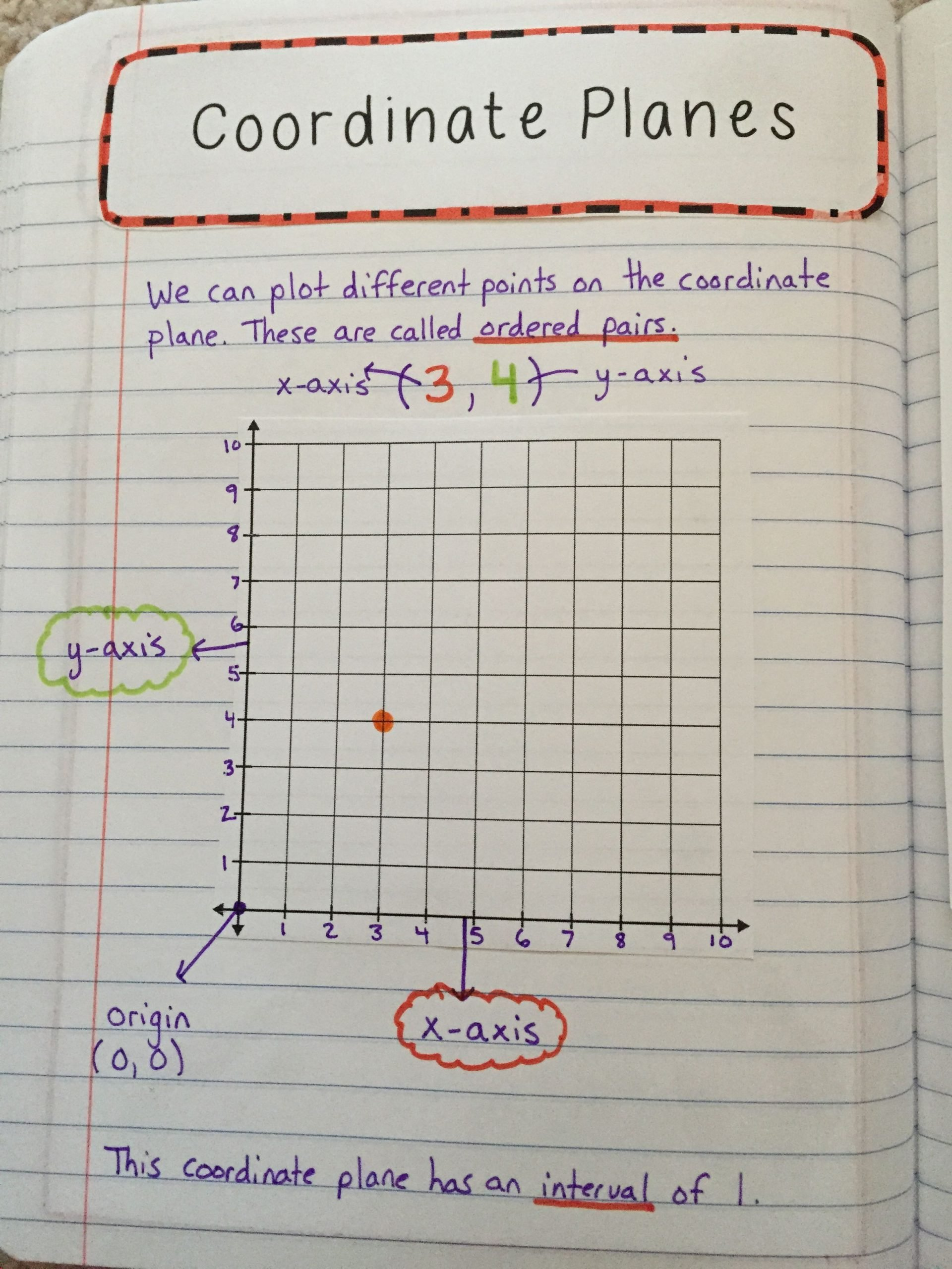 Coordinate Grid Worksheet 5th Grade Coordinate Planes Interactive Notes