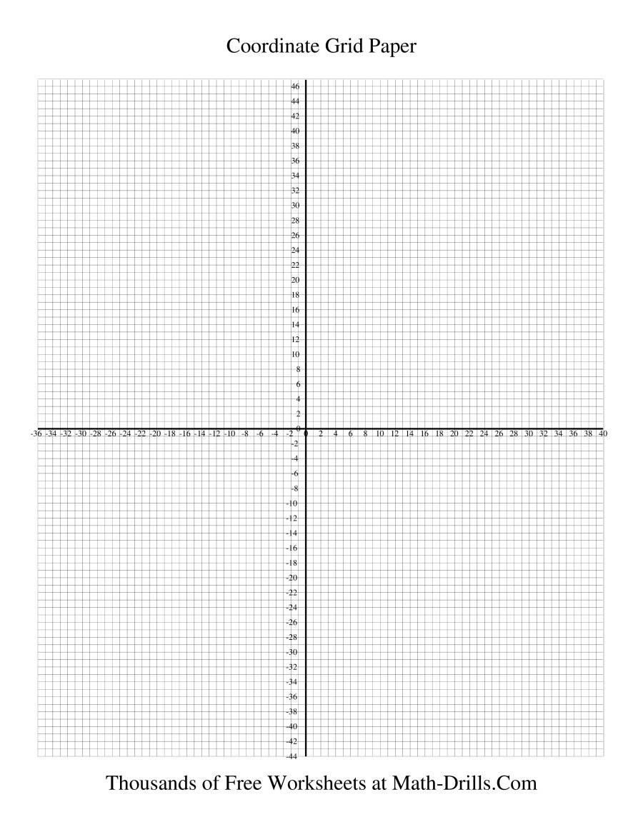 Coordinate Plane Worksheets Pdf 0 25 Cm Coordinate Grid