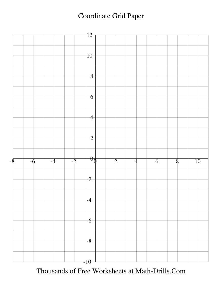Coordinate Plane Worksheets Pdf 1 Cm Coordinate Grid