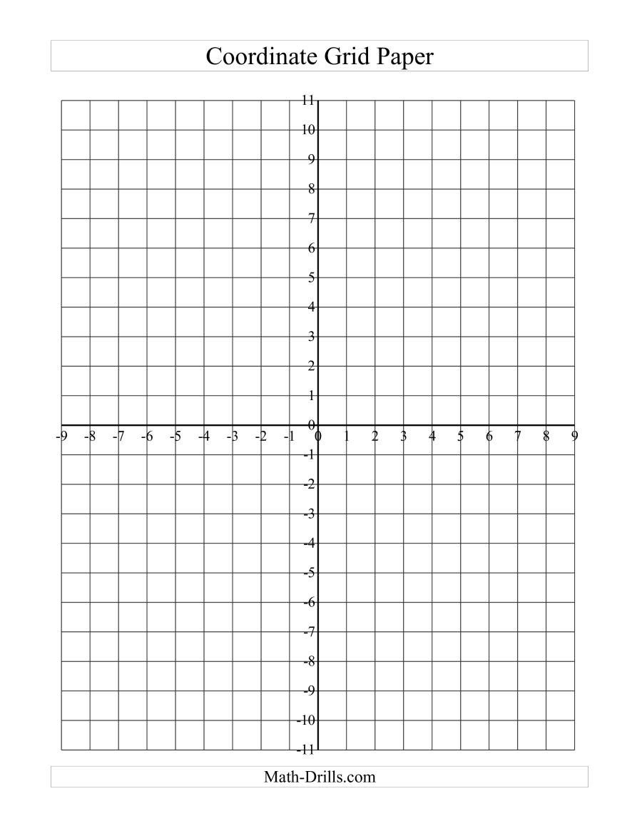 Coordinate Plane Worksheets Pdf Coordinate Grid Paper A