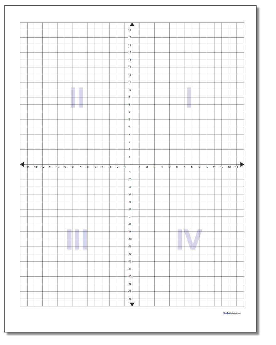 Coordinate Plane Worksheets Pdf Free Printable Coordinate Planes Four Quadrant or Single