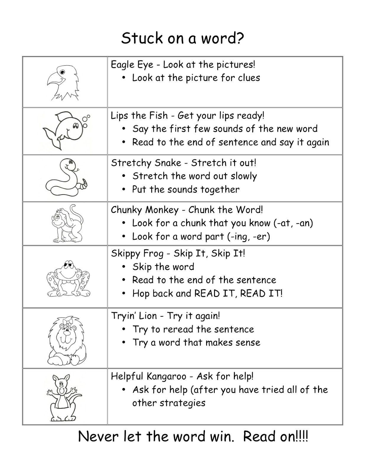 word decoding strategies i used these same ones in my special ed
