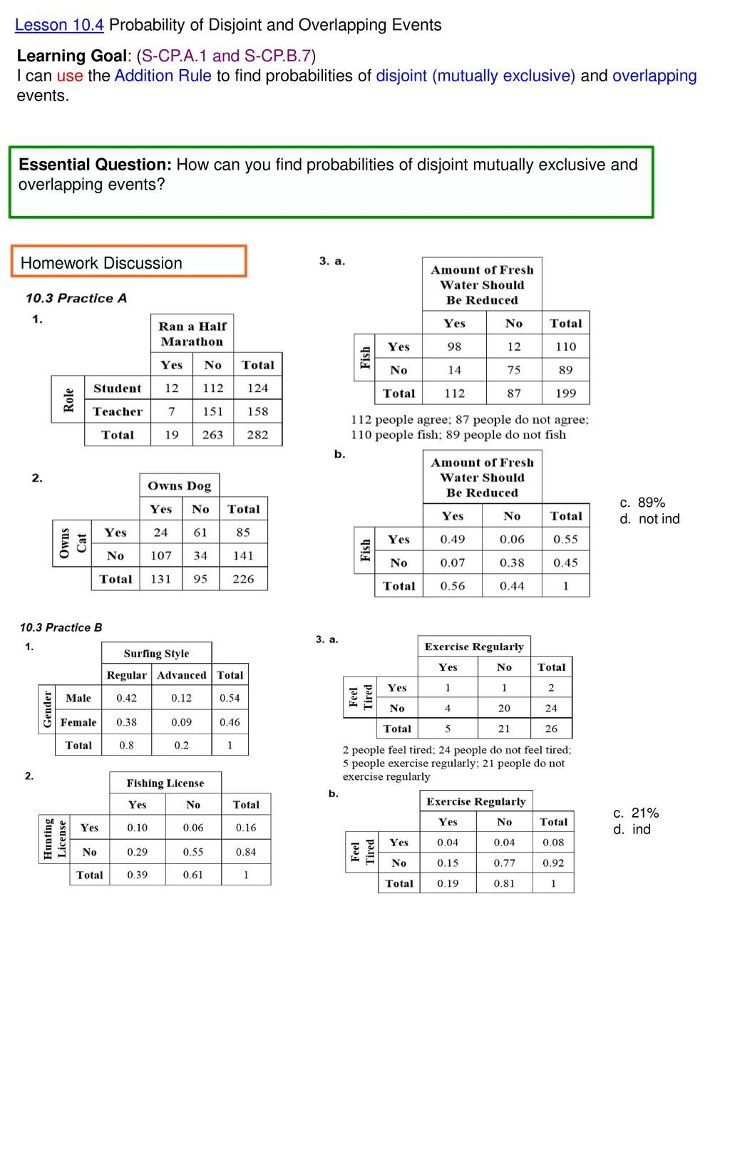 Dependent Probability Worksheets Lesson 10 4 Probability Of Disjoint and Overlapping events