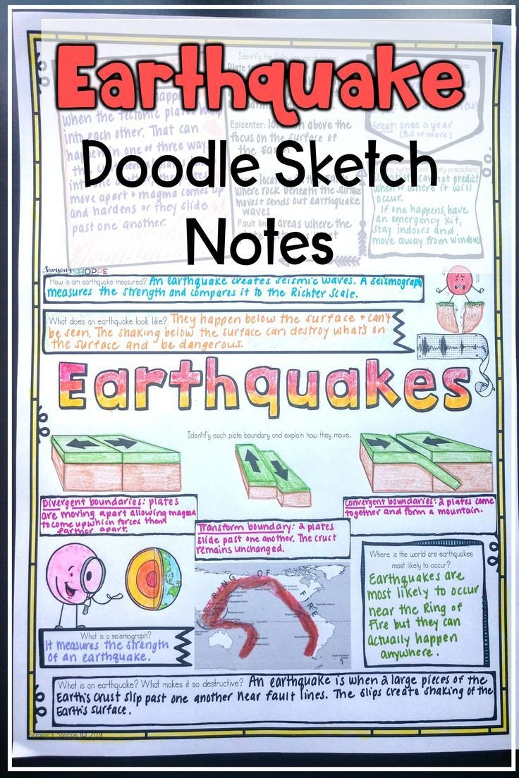 Earthquake Worksheets Middle School Earthquake Natural Disaster Wild Weather Sketch Note