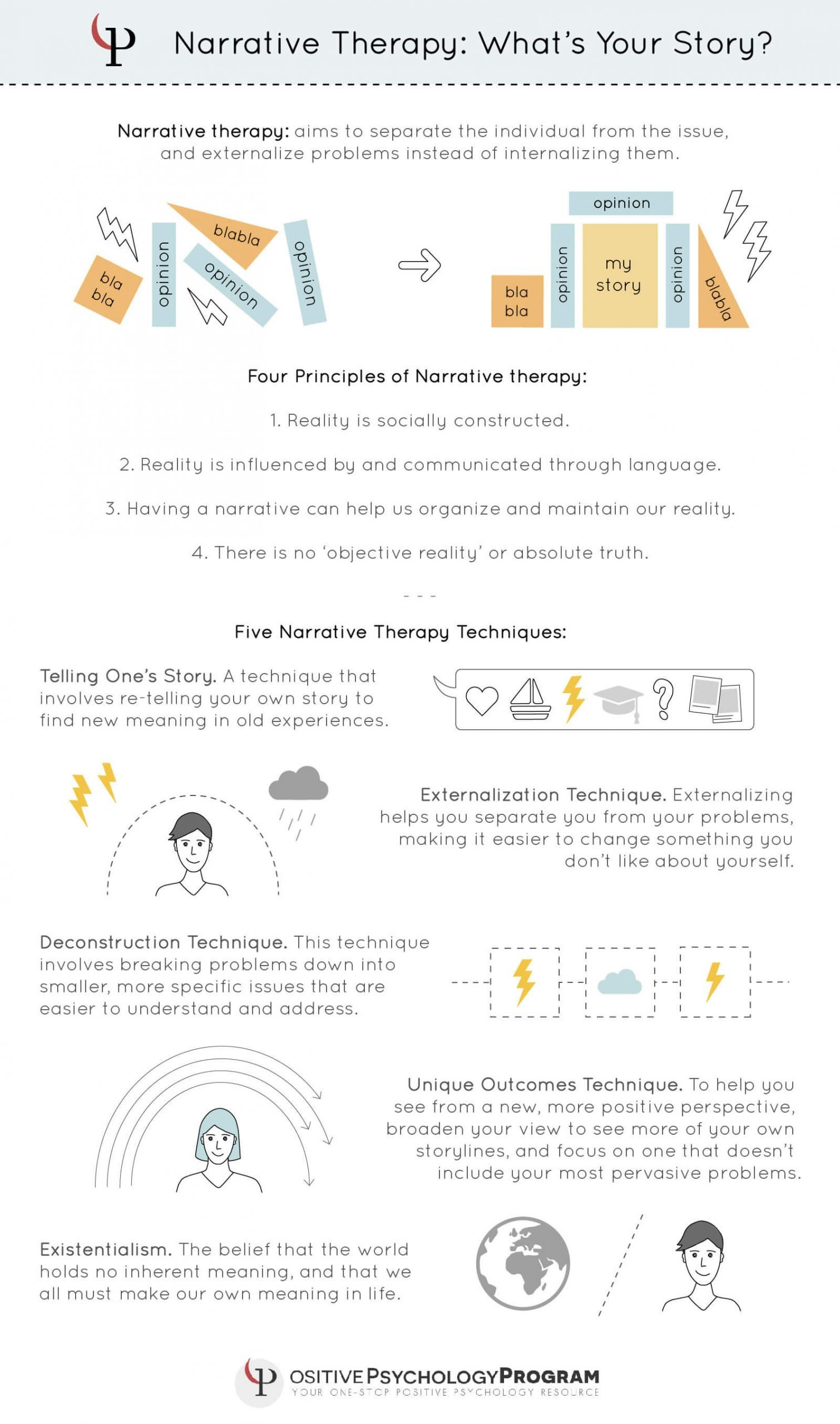 Family therapy Communication Worksheets 19 Narrative therapy Techniques Interventions Worksheets