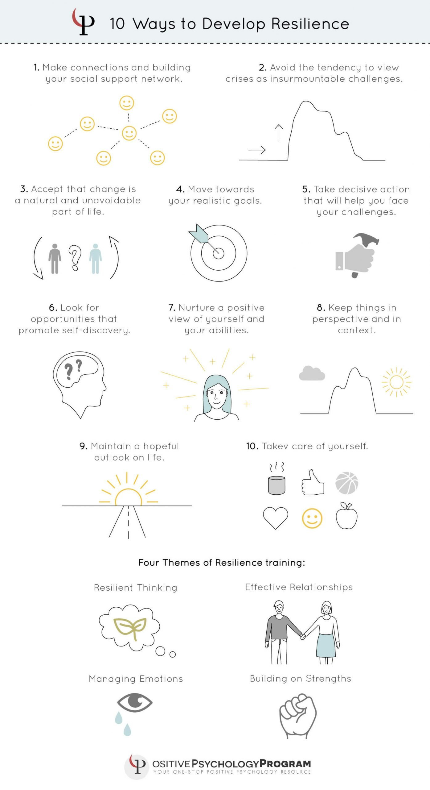 10 ways to develop resilience