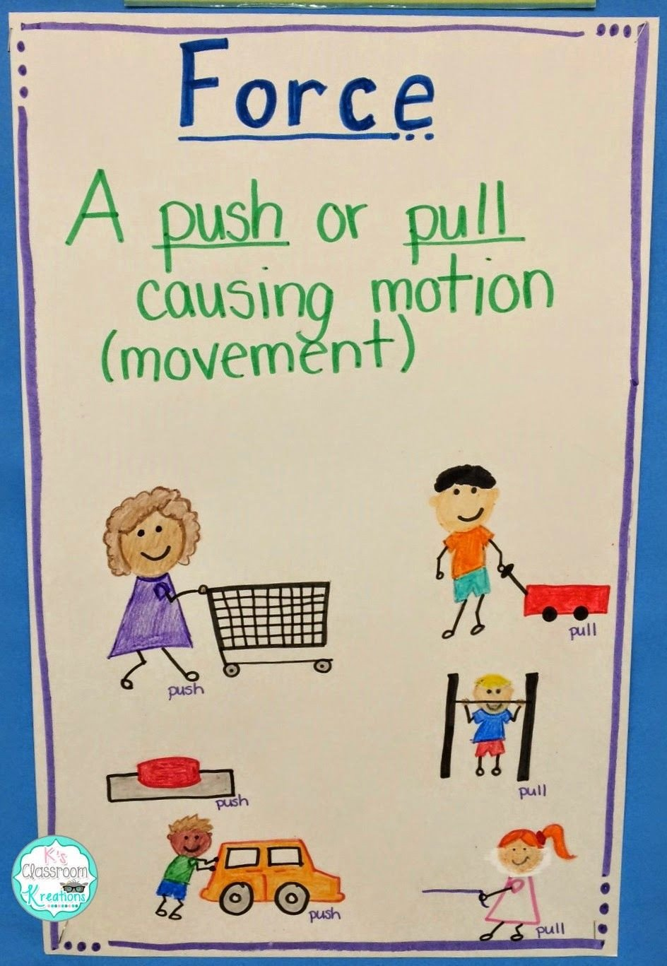 Force and Motion Kindergarten Worksheets Five for Friday