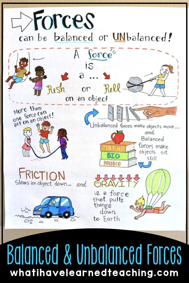 Force and Motion Kindergarten Worksheets Teaching Ideas for force & Motion and Patterns In Motion