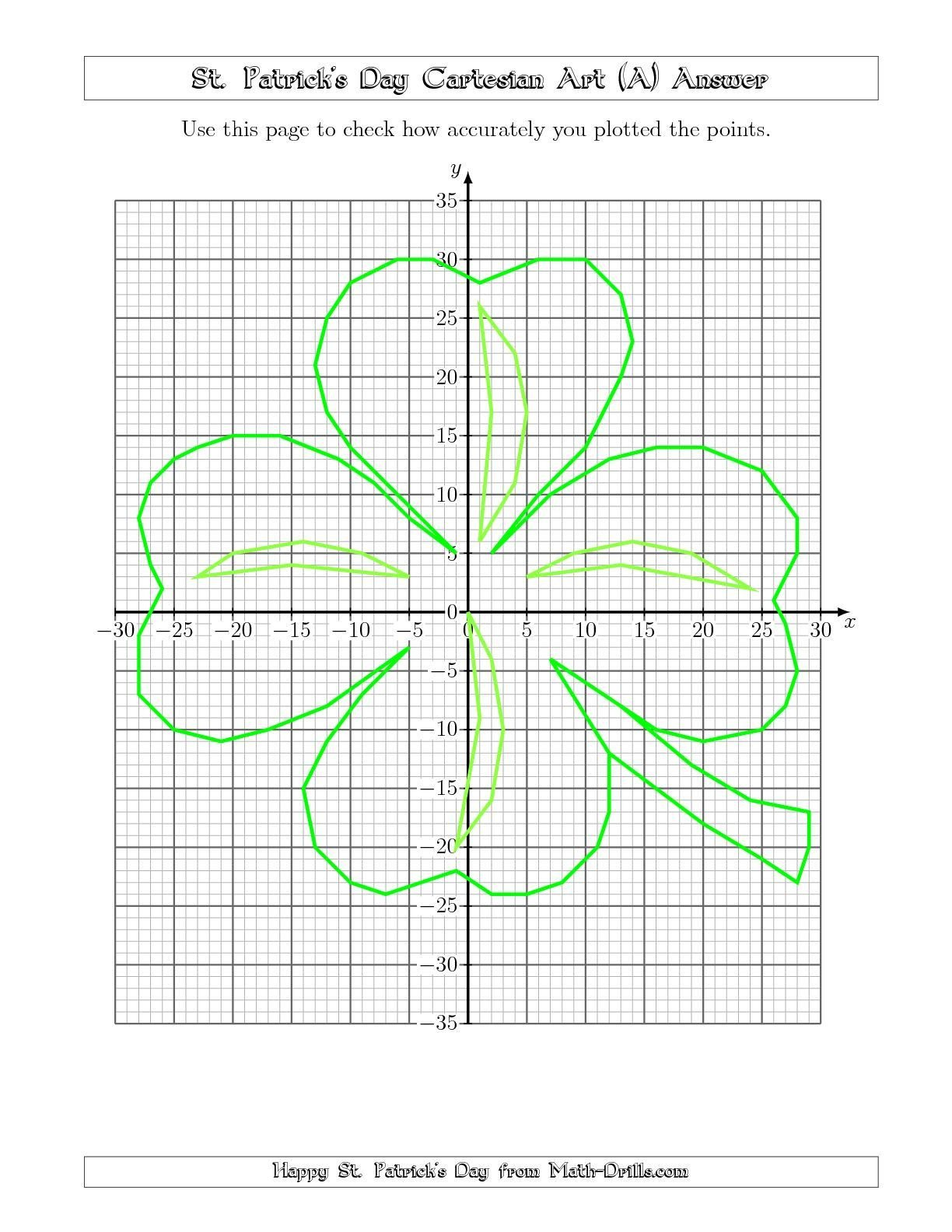 Free Coordinate Graphing Worksheets the St Patrick S Day Cartesian Art Shamrock Math Worksheet