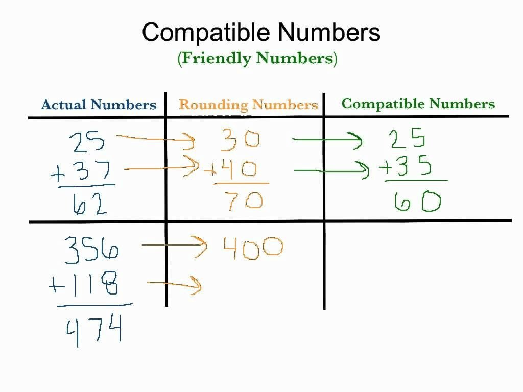 Friendly Numbers Worksheet Estimation Using Campatible Friendly Numbers