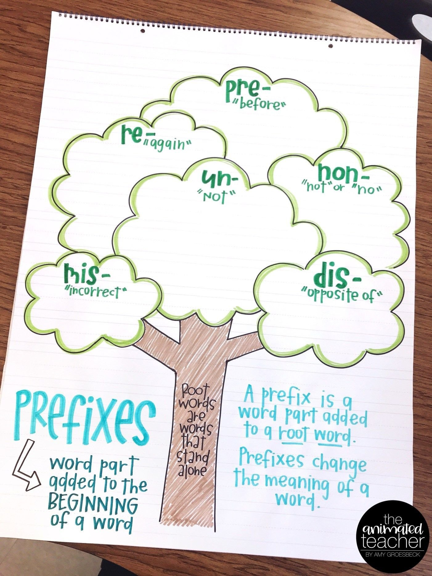 Graphic sources Worksheet Best Anchor Charts In 3rd Grade Using Graphic sources