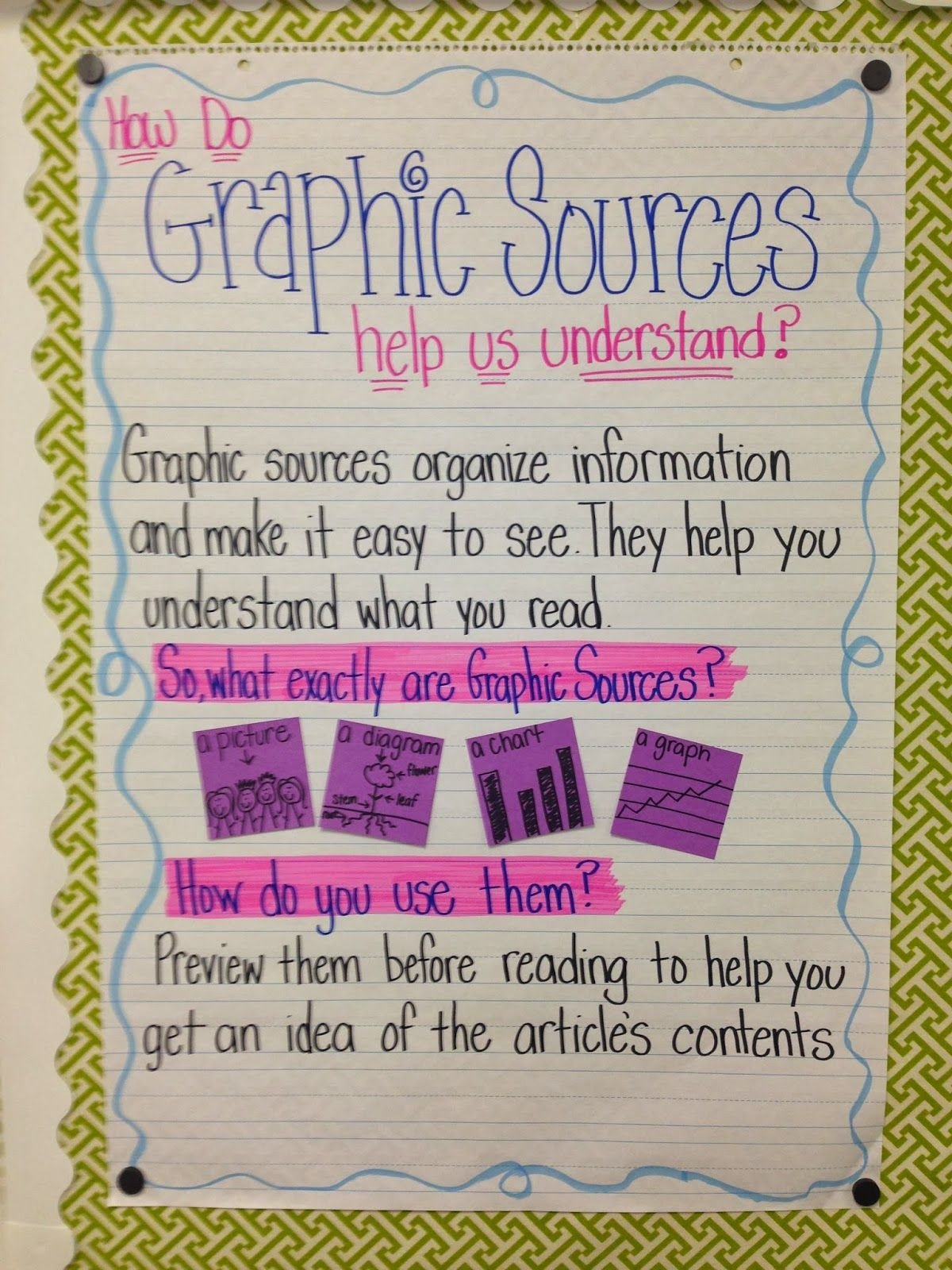 Graphic sources Worksheet Life In Fifth Grade