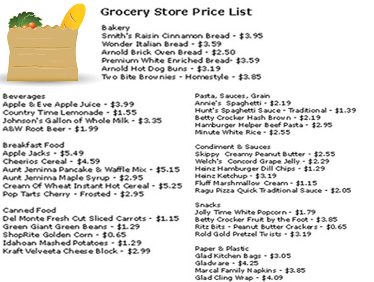 Grocery Shopping Math Worksheets Lesson Plan Using Coupons to Teach Applied Math