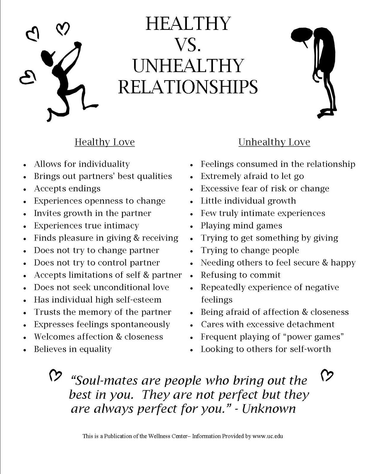 Healthy Relationships Worksheets Image Result for Healthy Boundaries Worksheet with Images