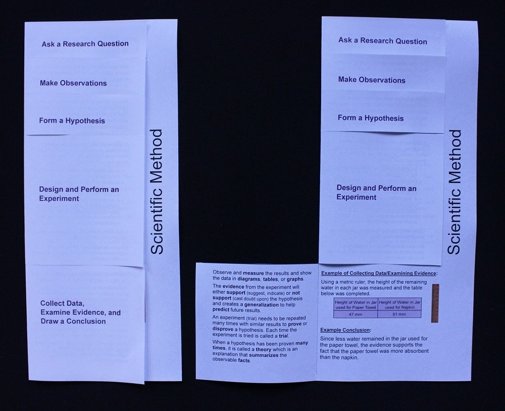 Printable Science Foldables and Worksheets for HiSET® prep p