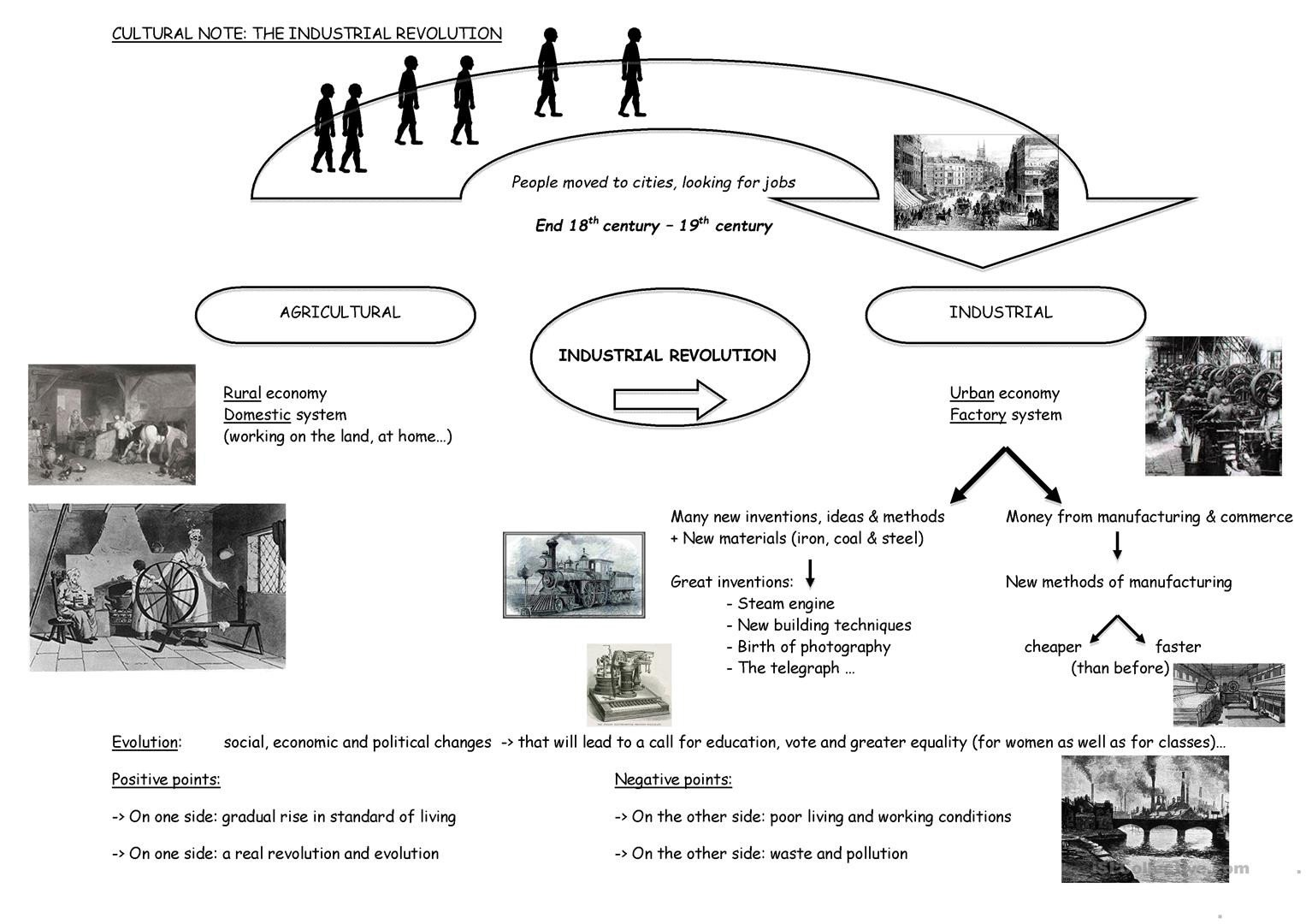 Industrial Revolution Worksheets Pdf the Industrial Revolution English Esl Worksheets for