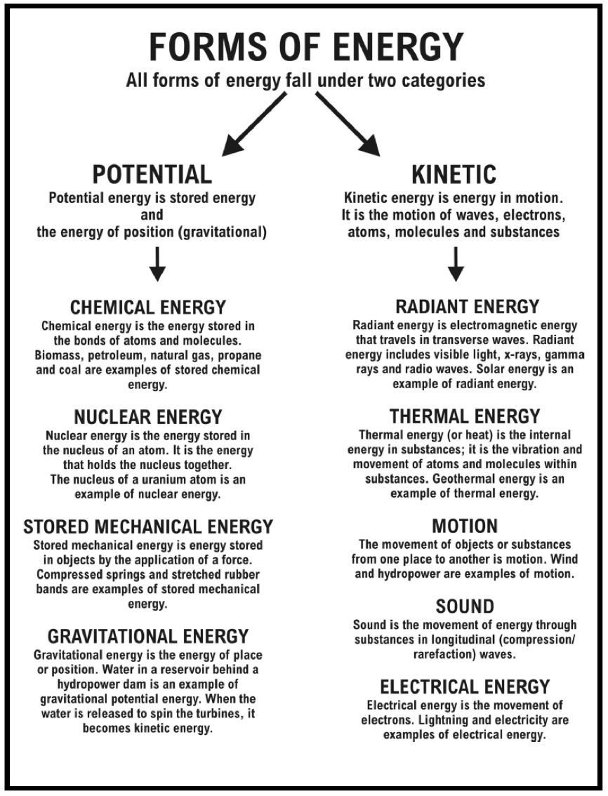 Integrated Physics and Chemistry Worksheets Energy Resources Worksheet with Images