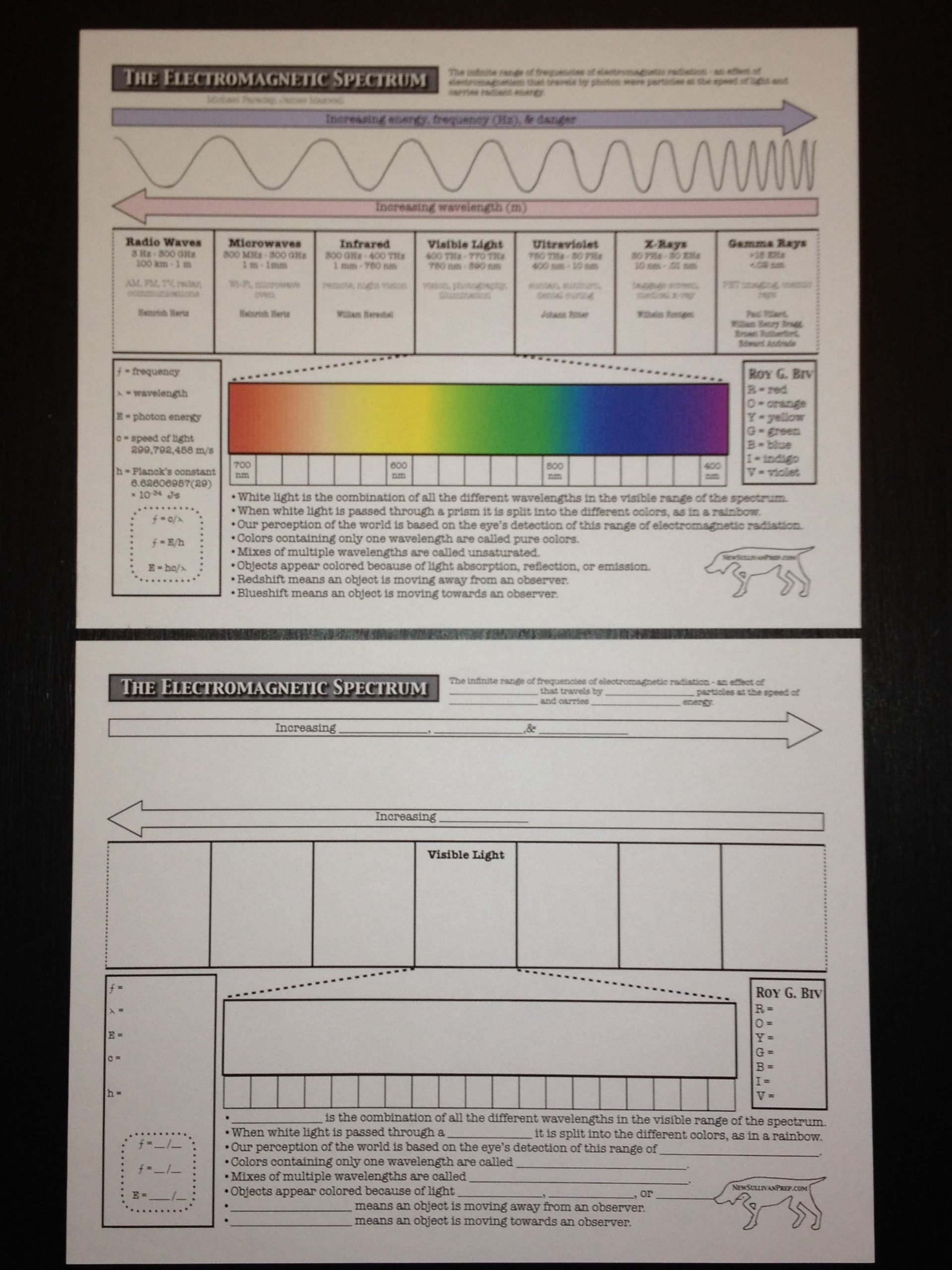 Integrated Physics and Chemistry Worksheets Free Electromagnetic Spectrum Worksheets Available at