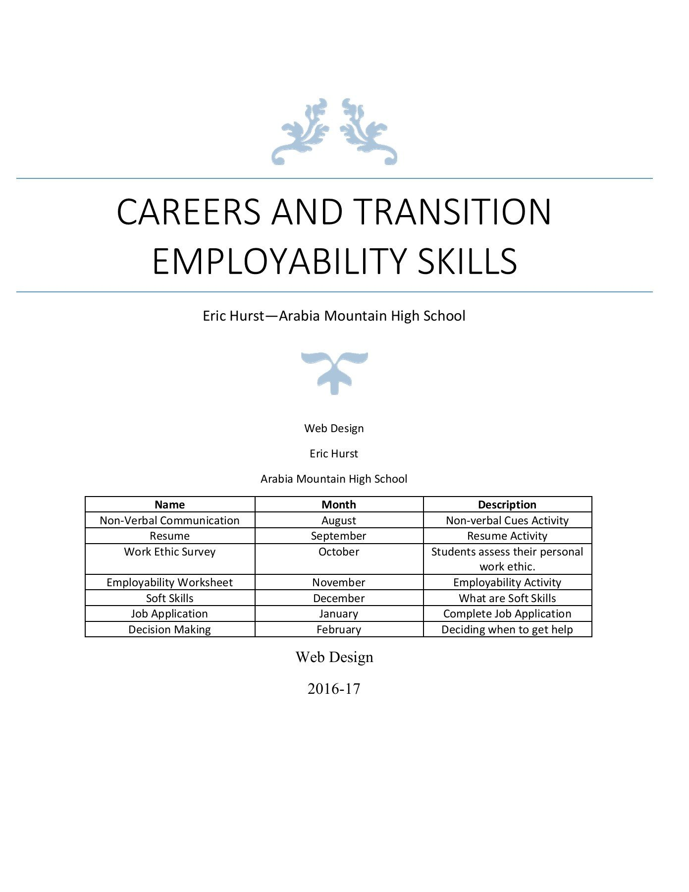 Job Skills Worksheets Employability Skills Web Design Text Version Anyflip