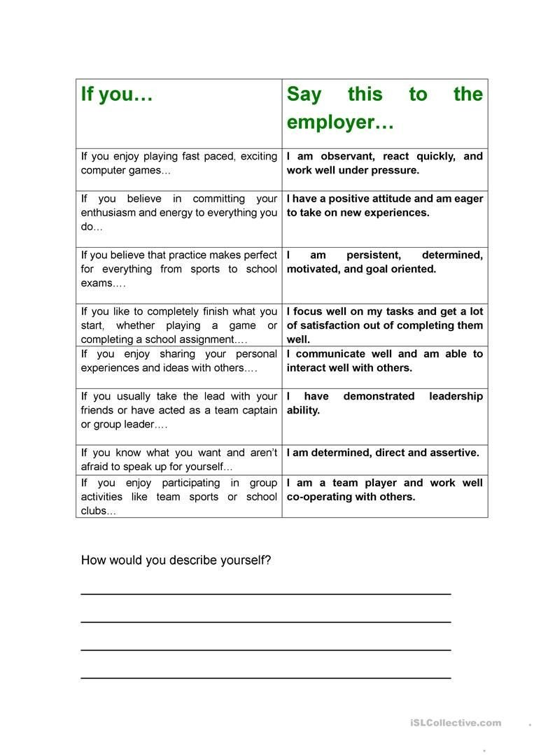 "Job Skills Worksheets Job Interview Cv ""if You "" Personality Skills"