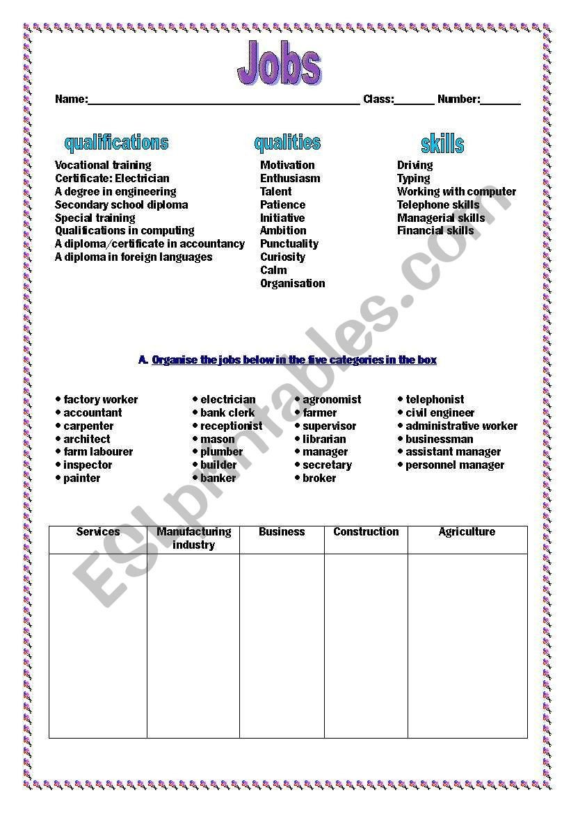 Job Skills Worksheets Jobs and Skills Esl Worksheet by Manuelanunes3