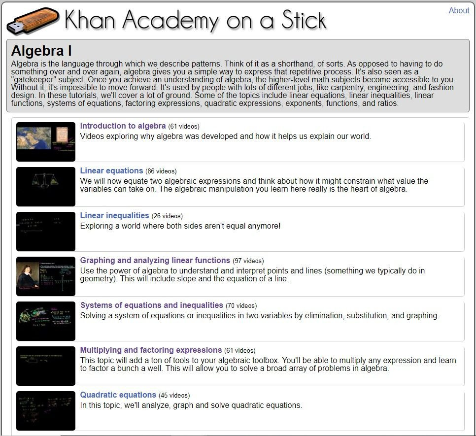 589 algebra 1 videos by khan academy