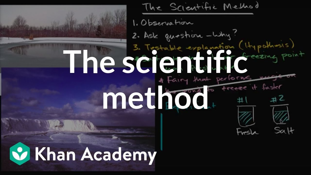Khan Academy Worksheets the Scientific Method Video