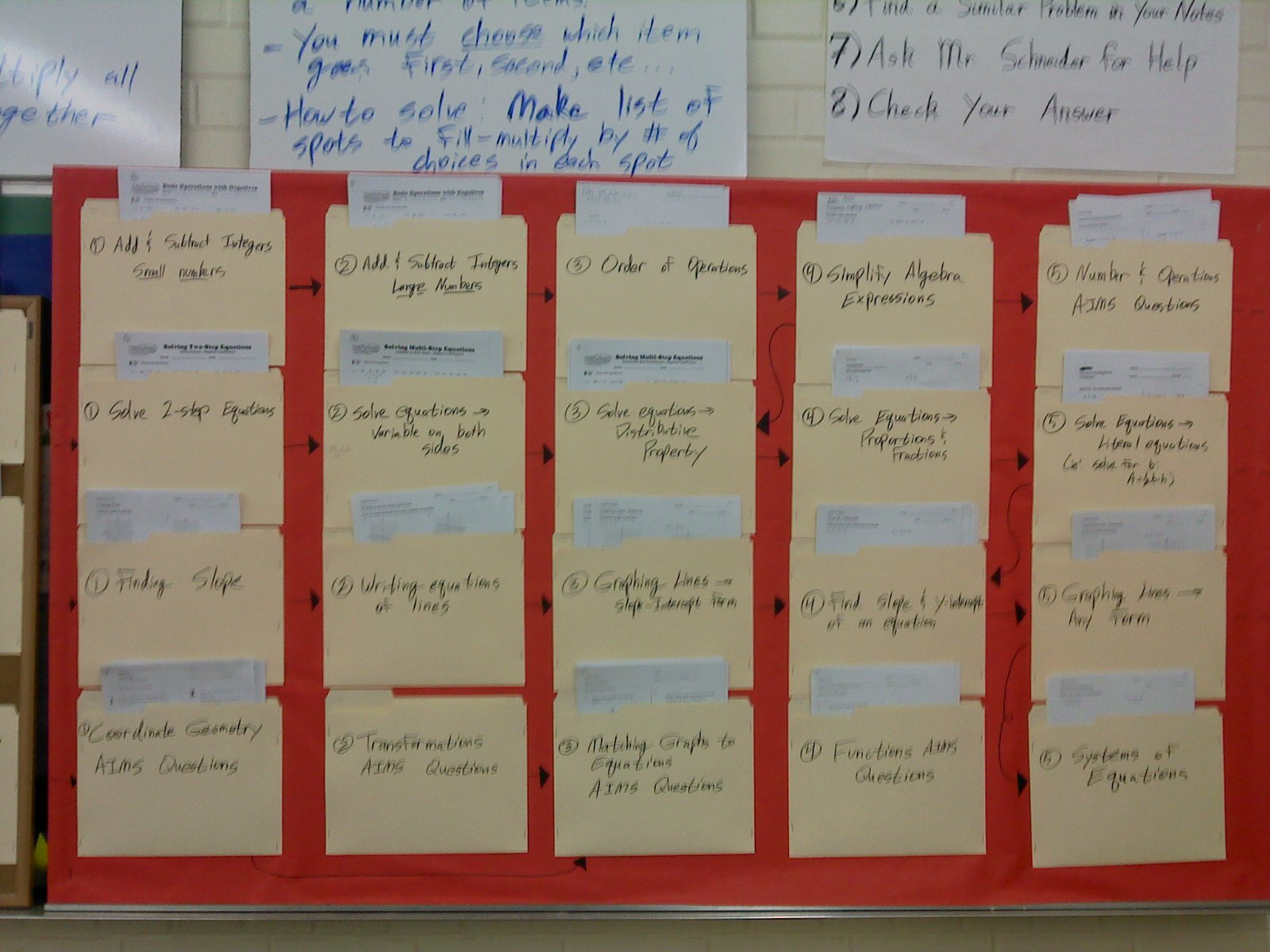 Khan Academy Worksheets the Wall Of Remediation My Low Tech Version Of Khan