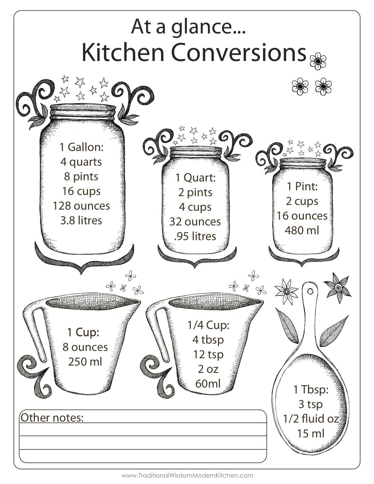 Kitchen Math Worksheets Basic Conversion Worksheets Printable and Activities Kitchen