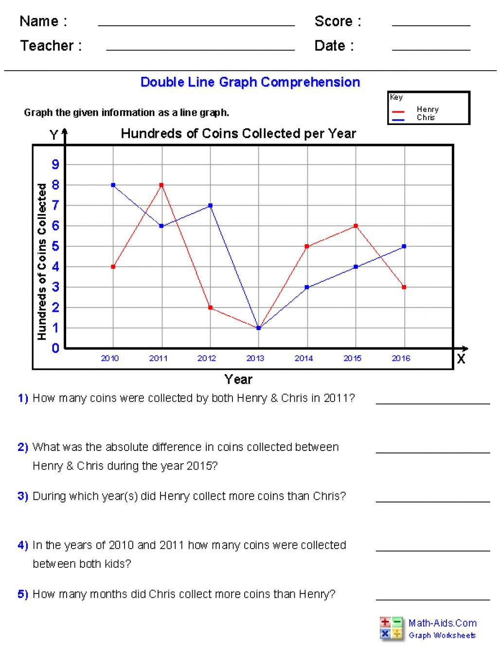 Line Graph Worksheets 5th Grade 40 Clever Line Plot Worksheets for You S Bacamajalah